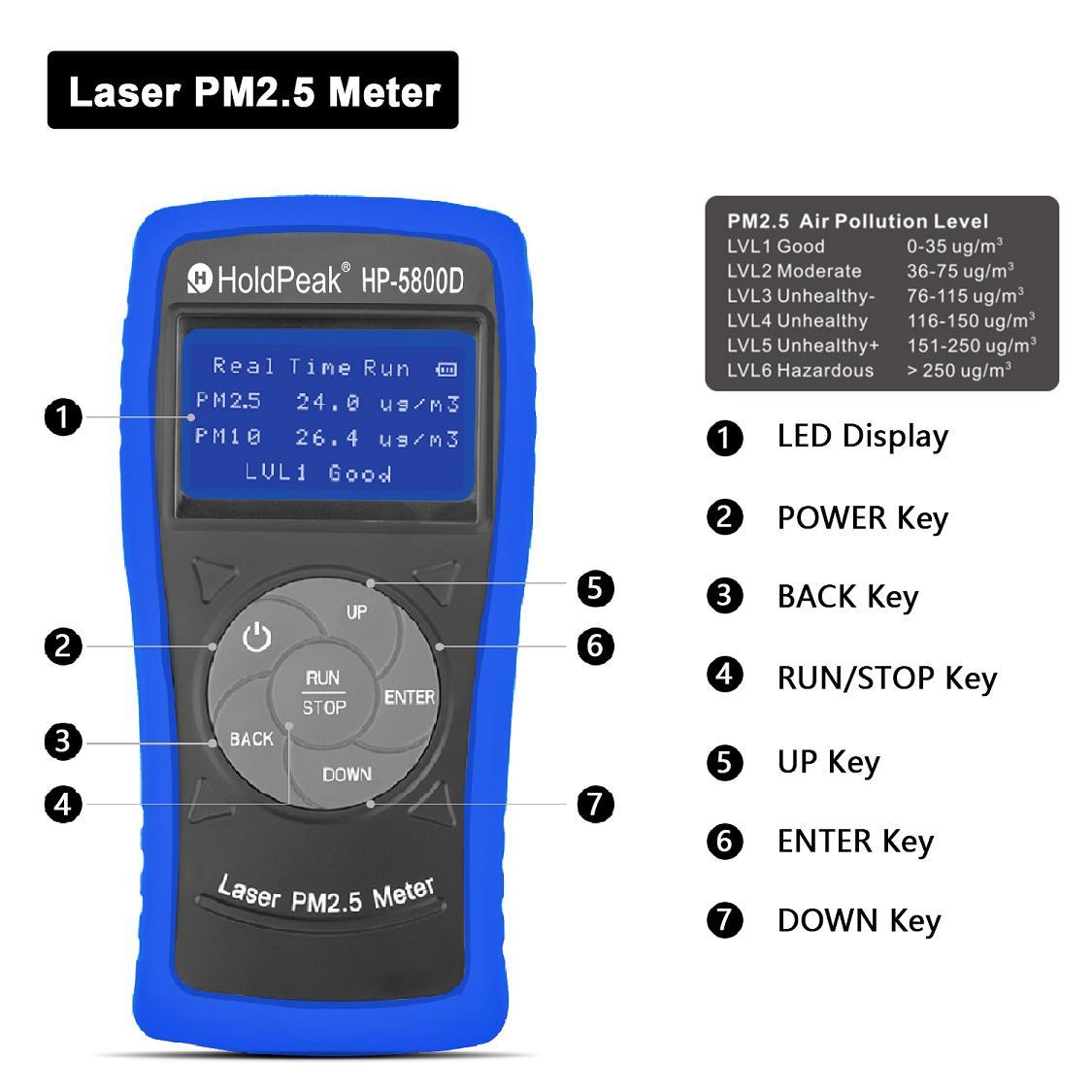 PM2.5 Tester, Digital portable air quality tester for PM2.5 HP-5800D