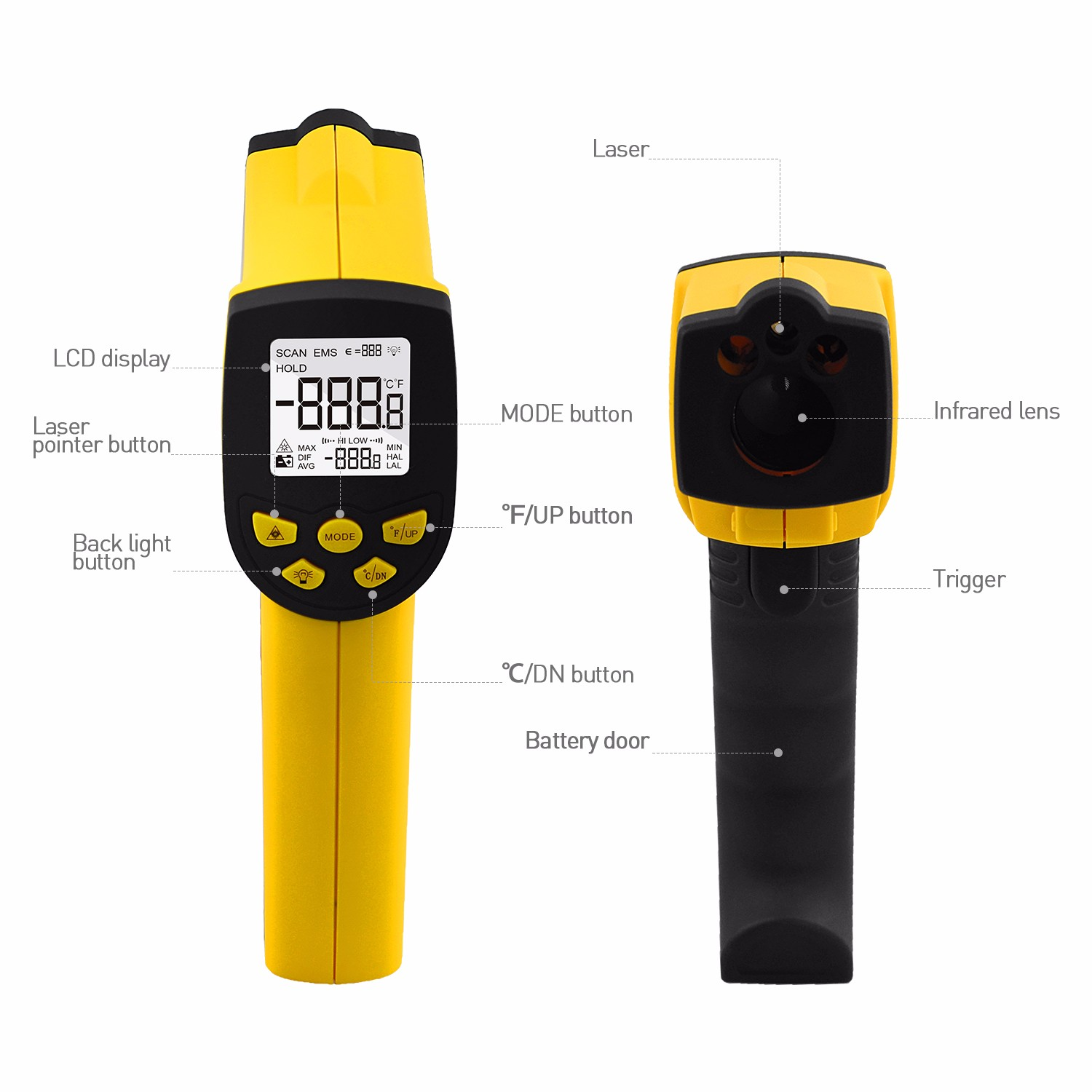 Wholesale infrared candy thermometer gun Supply for industrial production-2