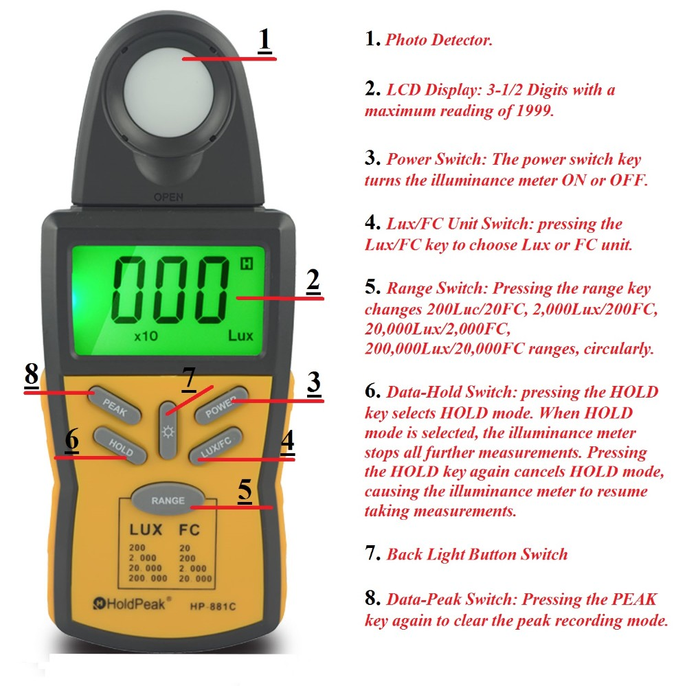 Top flash and light meter led Suppliers for electrical-2