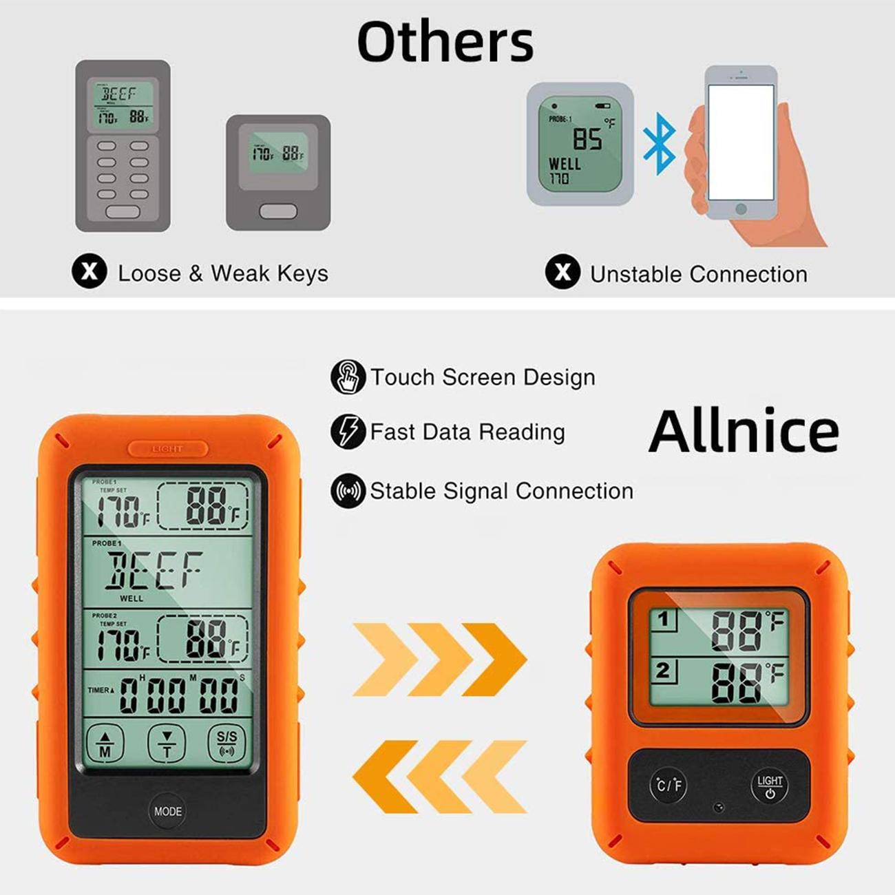 product-HoldPeak-professional kitchens thermometer-img