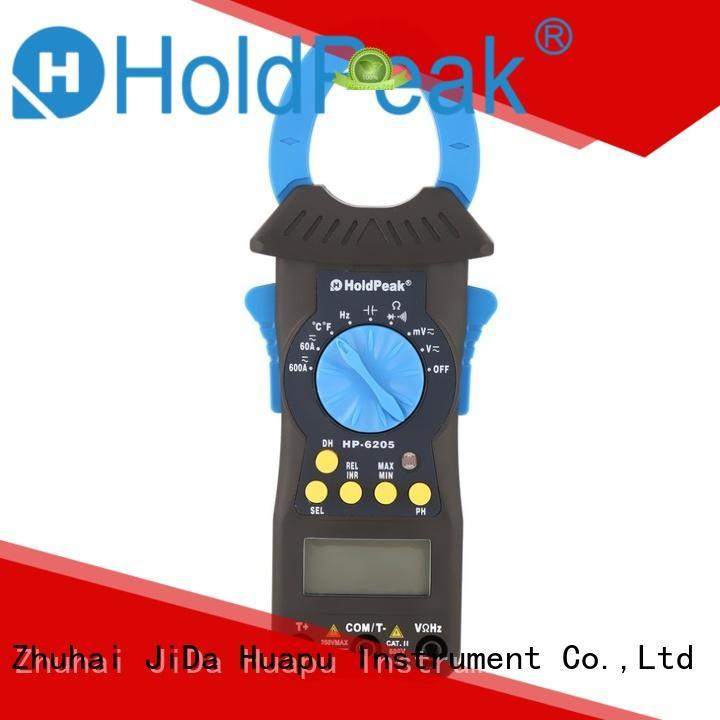 power amp meter