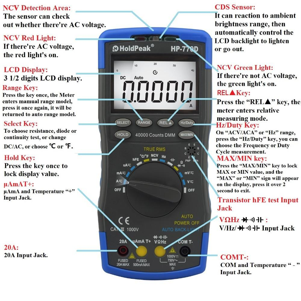 new arrival dc ma multimeter backlight Suppliers for measurements-1
