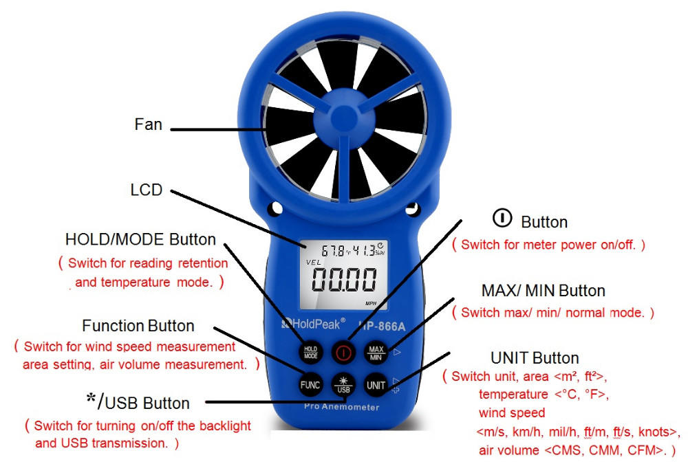 HoldPeak portable handheld anemometer in china for tower crane-1