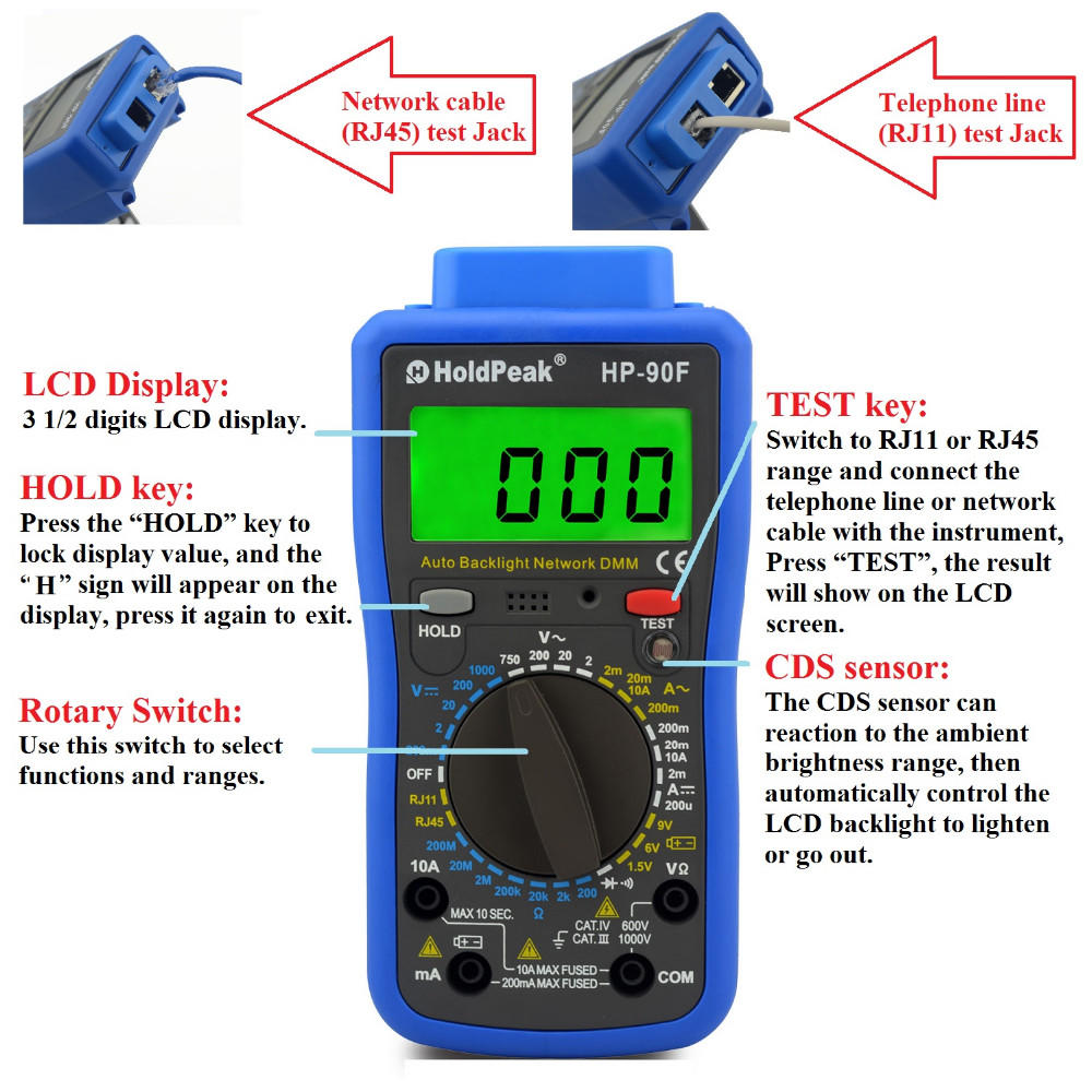 Custom multimeter tester sale analyze factory for physical-1